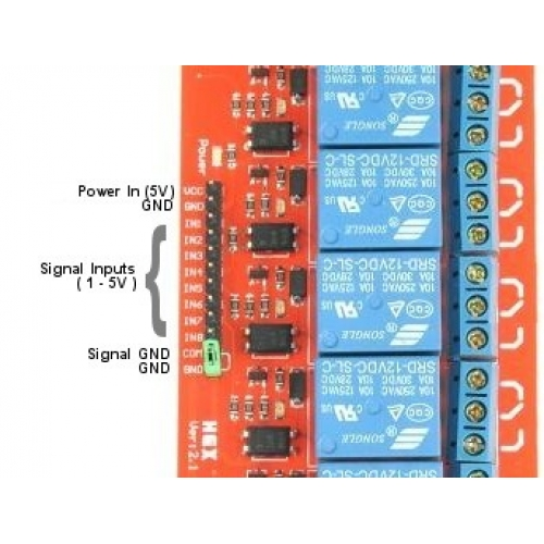 Miraculous 8 Channel 5V Relay Module With Opto Isolated Inputs 8Relaybrd 5V Wiring Digital Resources Minagakbiperorg