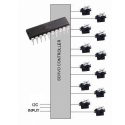 HobbyTronics 12 Channel Servo Controller IC