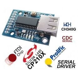 HobbyTronics USB Host - Serial Driver for FTDI, CP210X, PL2303, CH340G