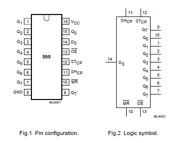 74hc02 Quad 2 Input Gate likewise 7C 7C  synacorp my 7C284 401 Large 7Cic 74ls02 in addition NOR 20gate item type topic as well IC7402 further 74HC595 Serial Shift Register. on 74hc02 datasheet