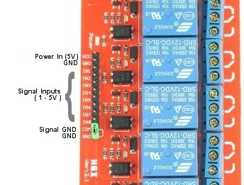 Relay Board wiring